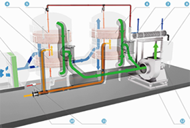 活性炭吸附浓缩-蒸汽脱附(氮气保护脱附)-冷凝