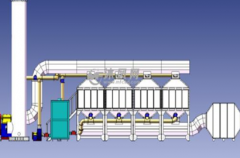 Vocs废气处理公司浅析减排途径、治理技术
