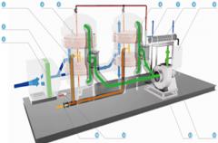 Vocs废气处理公司分析VOCs治理工程潜在风险